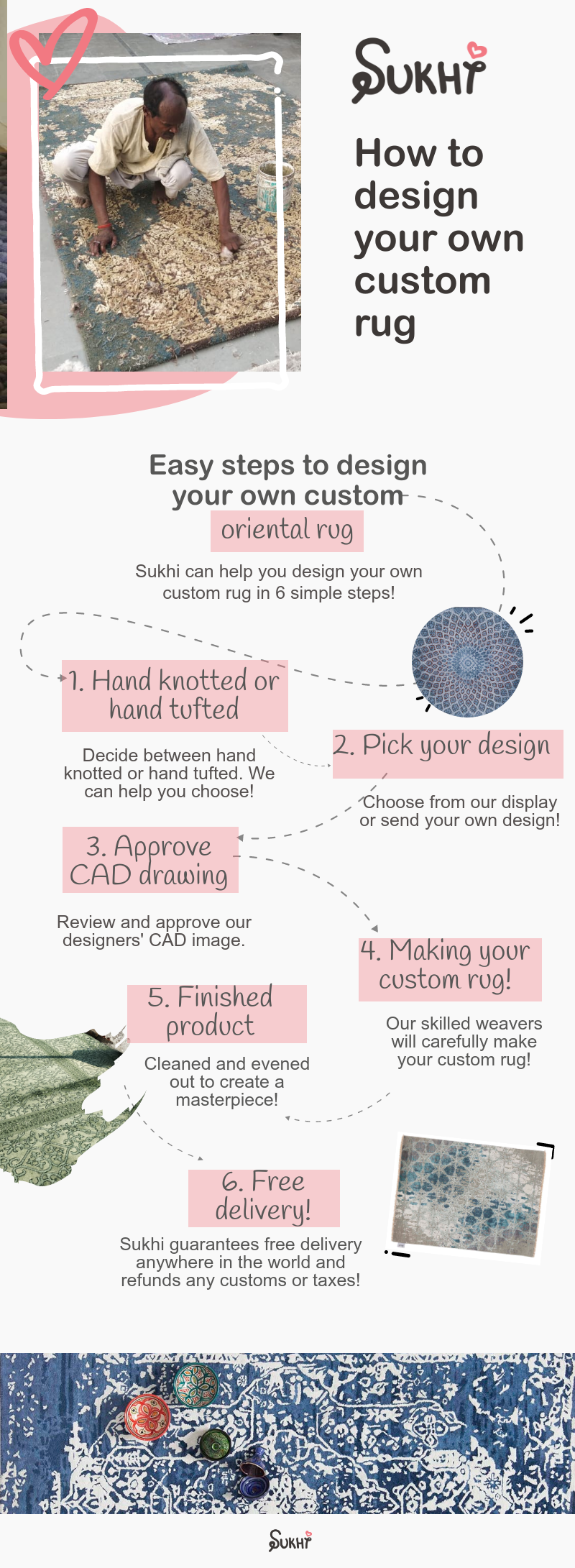 How To Design Your Own Custom Rug